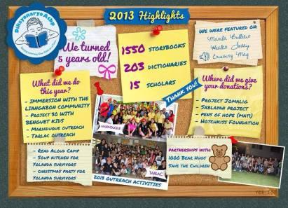 2013 highlights